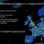 Challenges of selling in a fragmented market _ feed management marketplaces