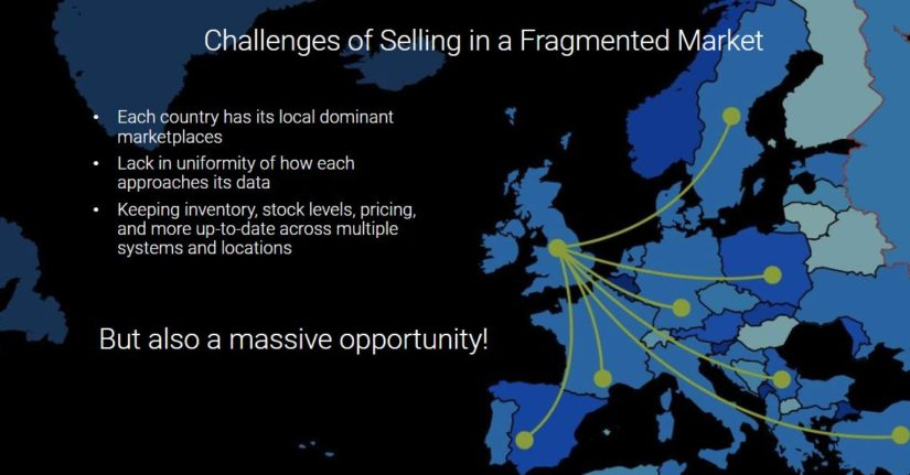 Selling through Online Marketplaces and its challenges