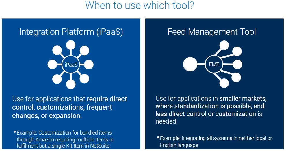 Integration platform _iPaaS_ or Feed Management Tool